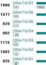 20041008_01.jpg